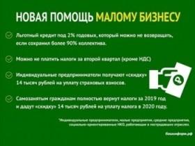 С 12 мая в Башкирии